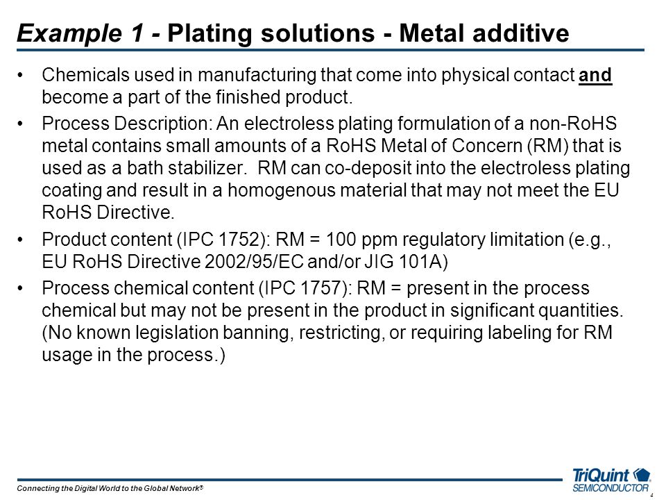 Example 1 - Plating solutions - Metal additive