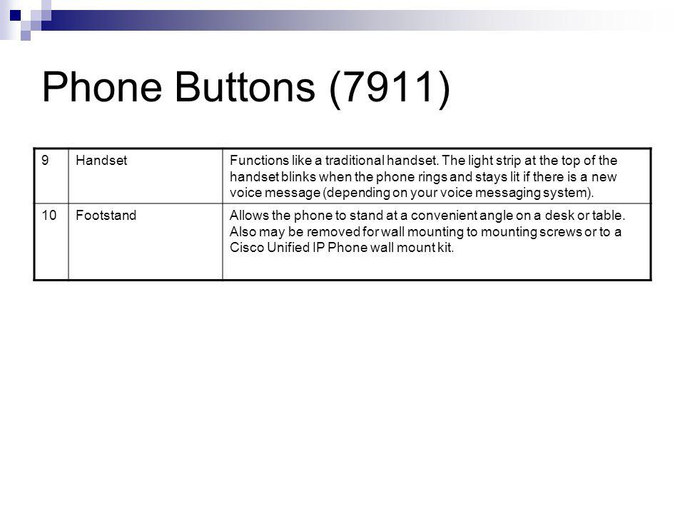 Phone Buttons (7911) 9 Handset
