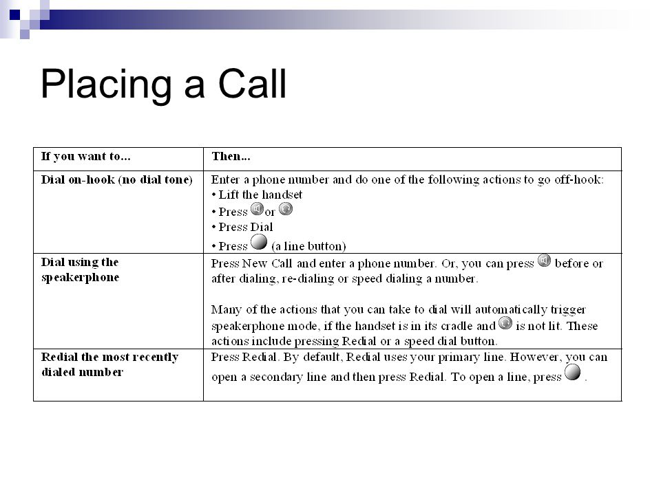 Placing a Call