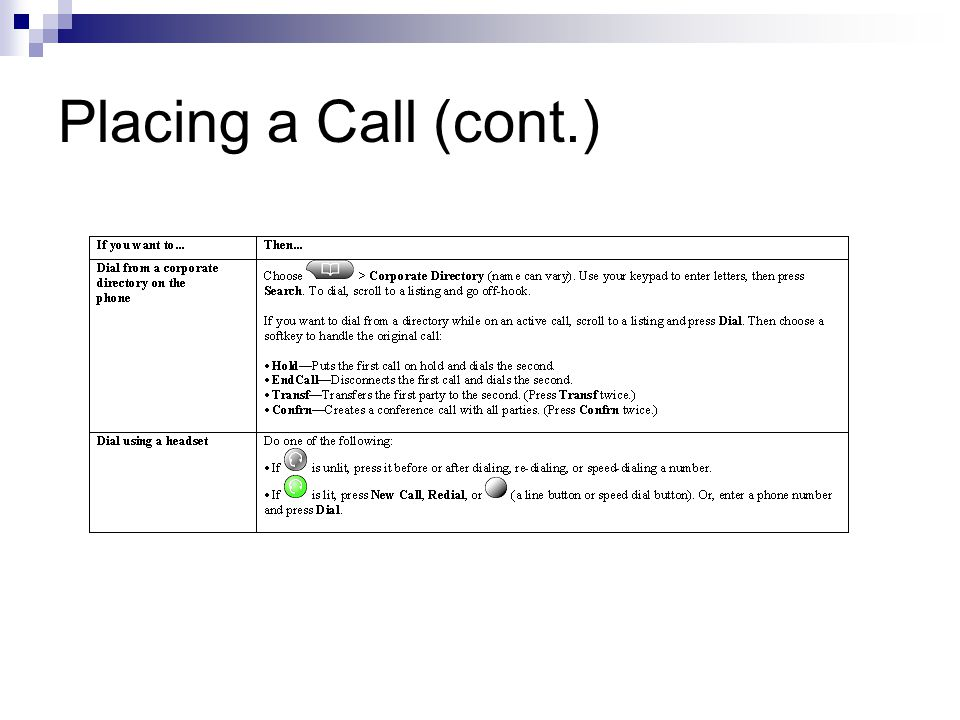 Placing a Call (cont.)