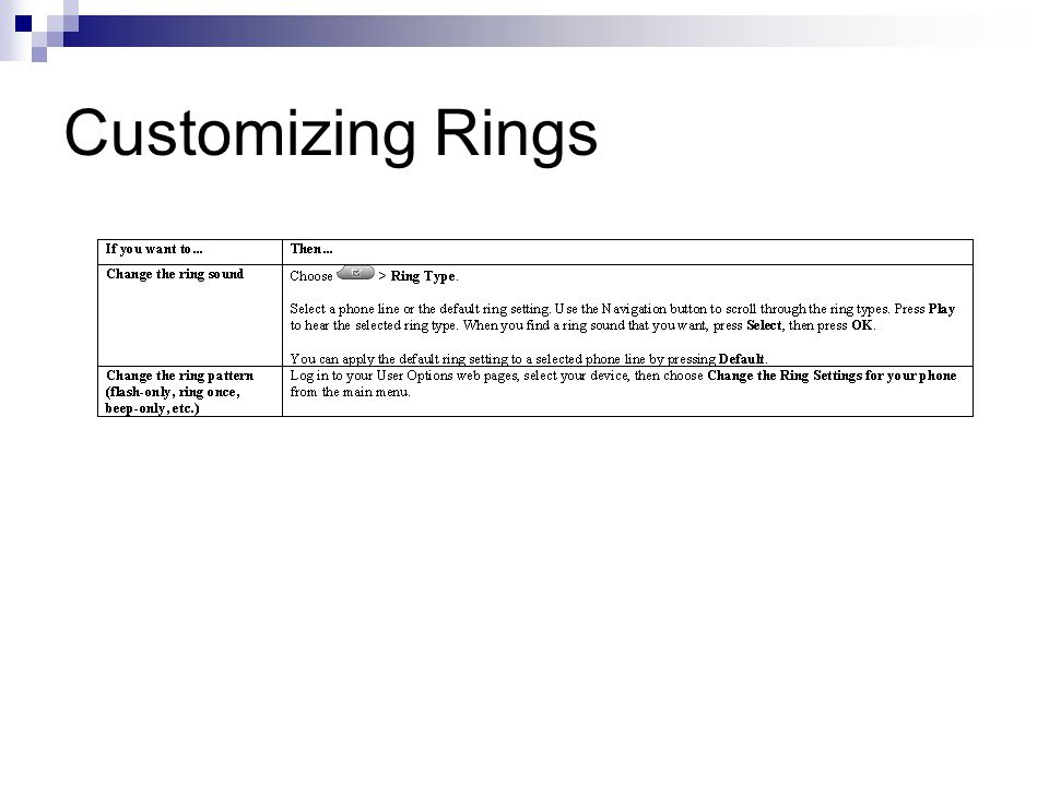 Customizing Rings