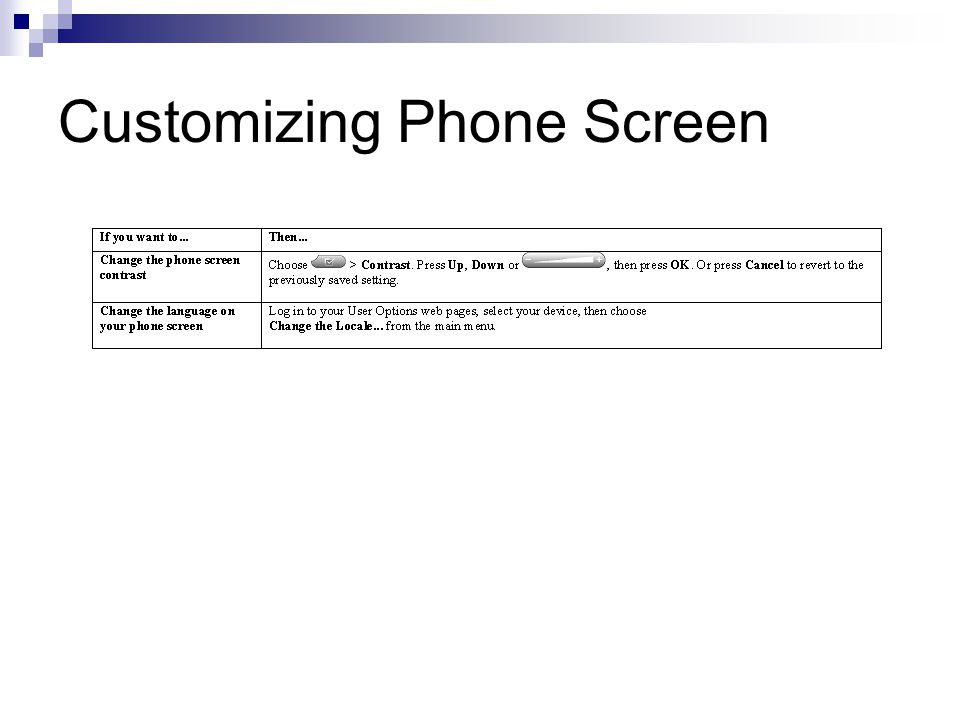 Customizing Phone Screen