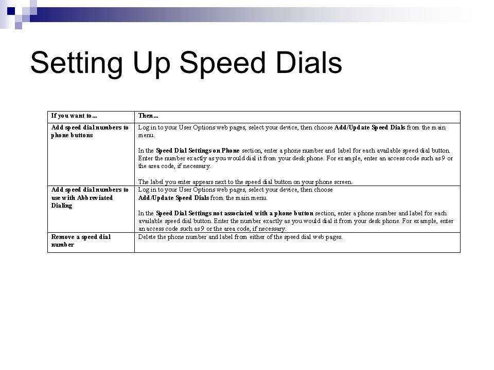 Setting Up Speed Dials