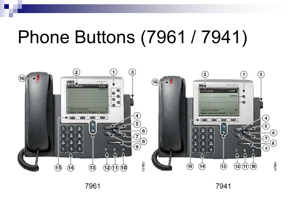 Phone Buttons (7961 / 7941) 7961 7941