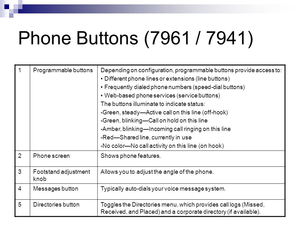 Phone Buttons (7961 / 7941) 1 Programmable buttons