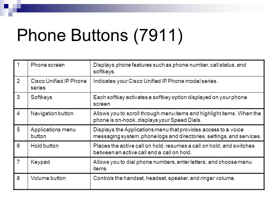 Phone Buttons (7911) 1 Phone screen