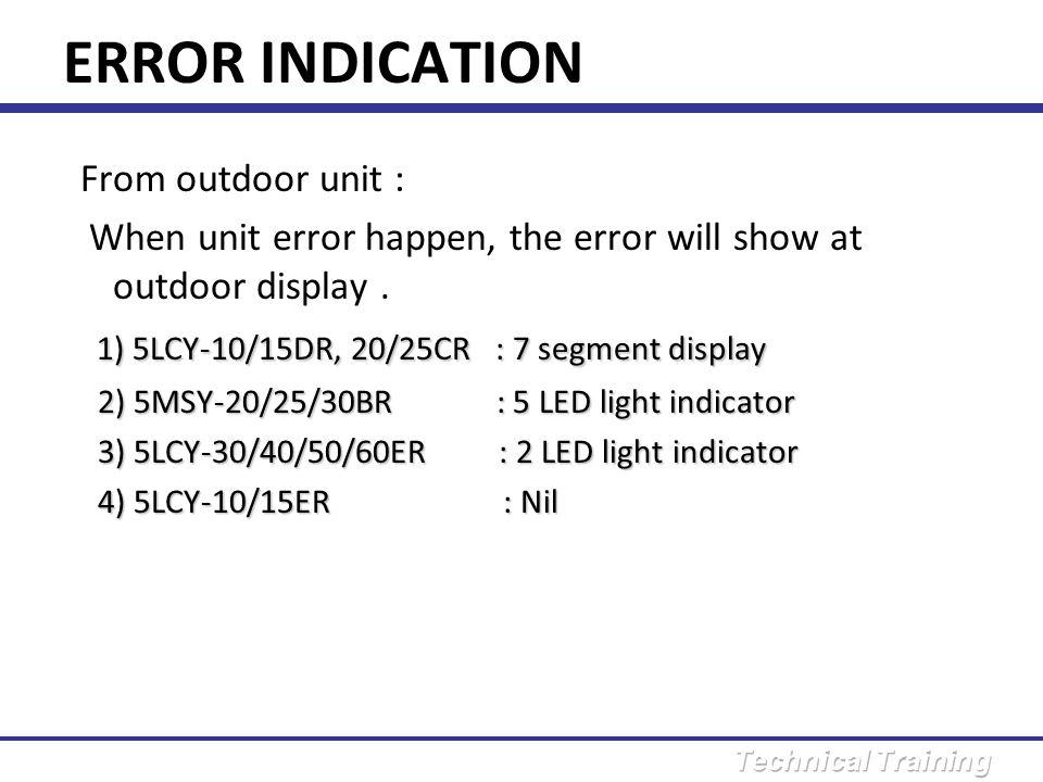 ERROR INDICATION 1) 5LCY-10/15DR, 20/25CR : 7 segment display