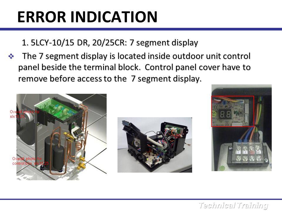 ERROR INDICATION 1. 5LCY-10/15 DR, 20/25CR: 7 segment display