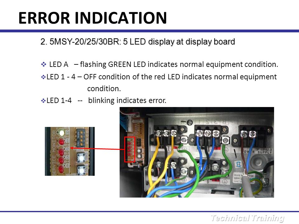 ERROR INDICATION 2. 5MSY-20/25/30BR: 5 LED display at display board. LED A – flashing GREEN LED indicates normal equipment condition.