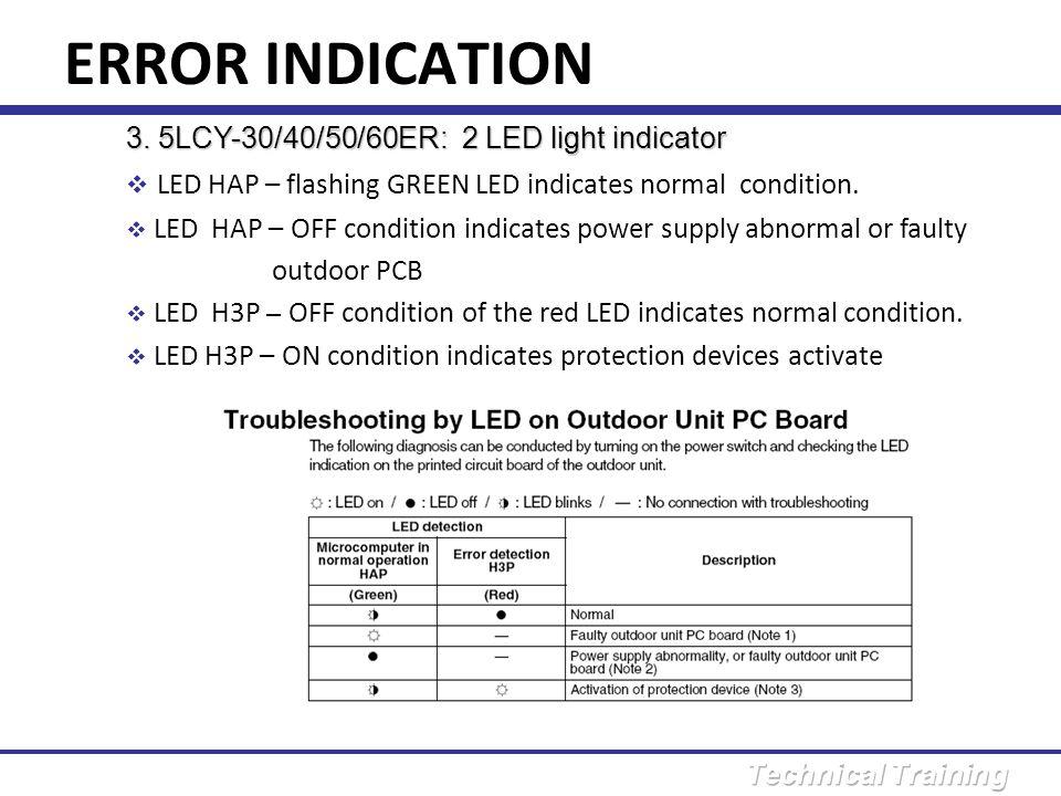 ERROR INDICATION 3. 5LCY-30/40/50/60ER: 2 LED light indicator. LED HAP – flashing GREEN LED indicates normal condition.