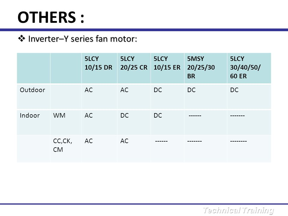 OTHERS : Inverter–Y series fan motor: 5LCY 10/15 DR 5LCY 20/25 CR
