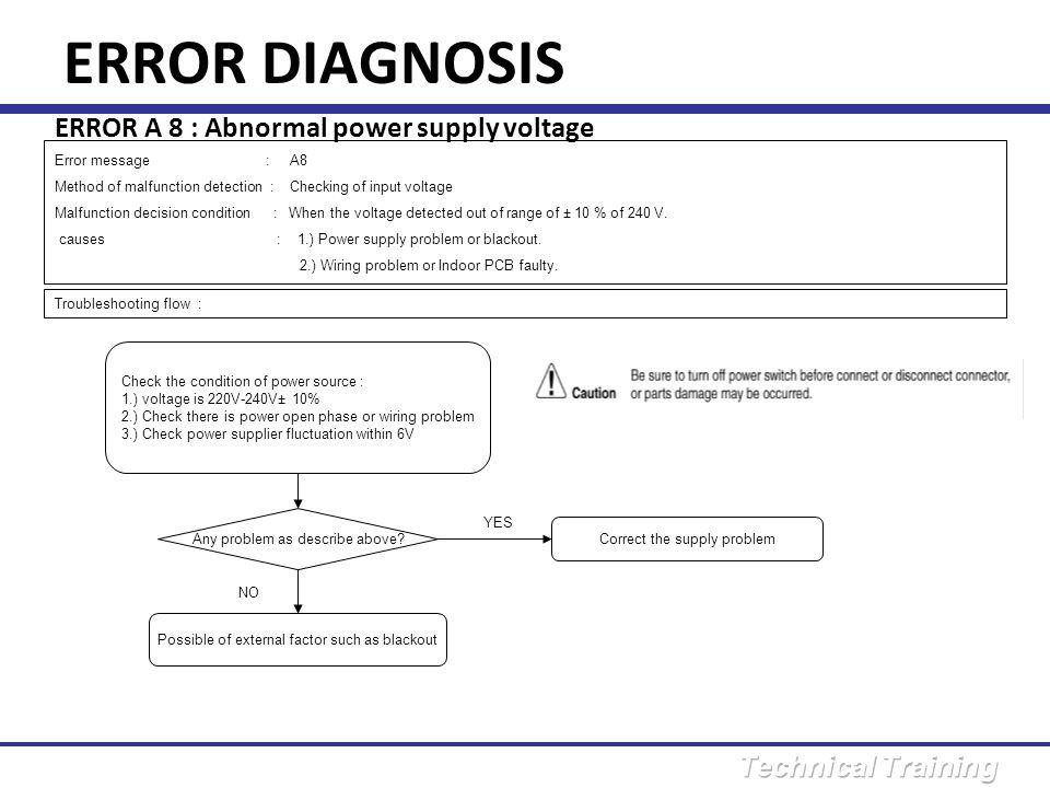 ERROR DIAGNOSIS ERROR A 8 : Abnormal power supply voltage