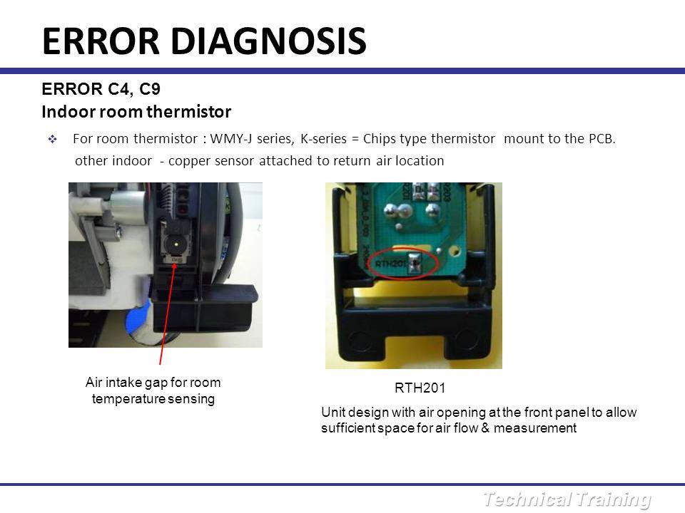 Air intake gap for room temperature sensing