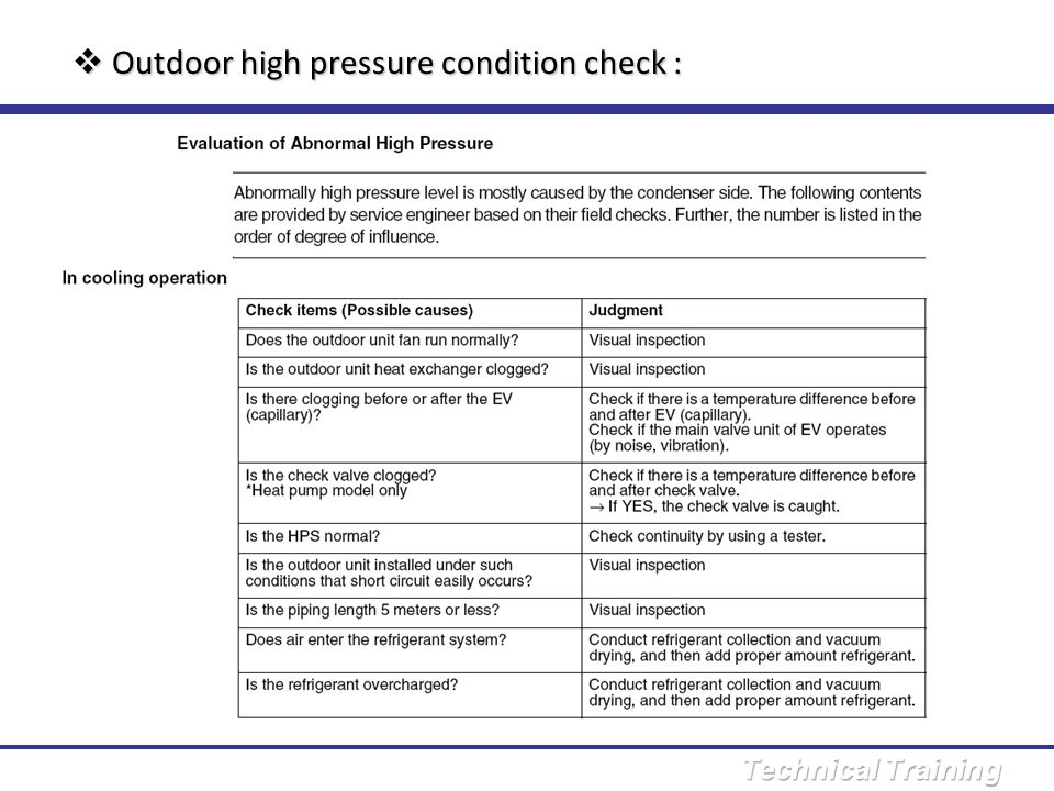 Outdoor high pressure condition check :