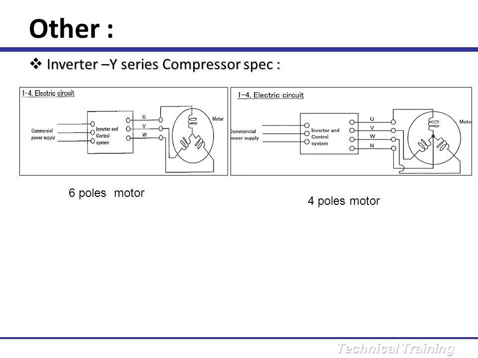 Other : Inverter –Y series Compressor spec : 6 poles motor