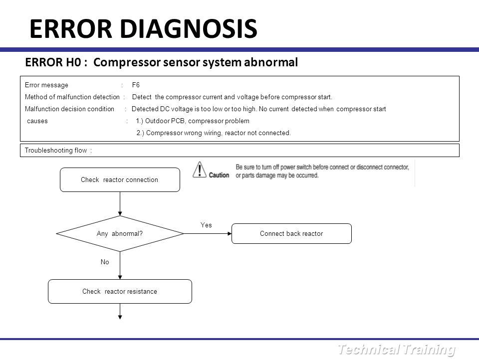 ERROR DIAGNOSIS ERROR H0 : Compressor sensor system abnormal