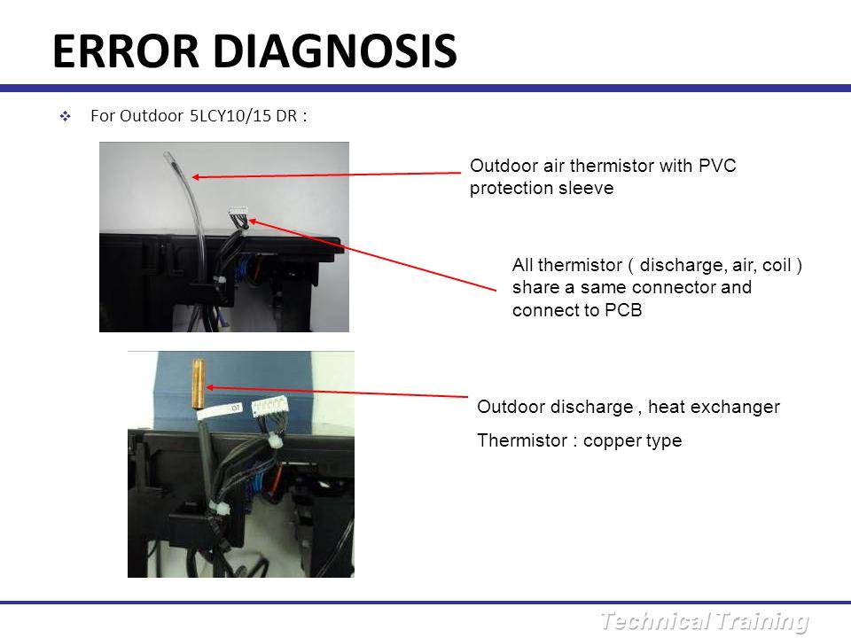 ERROR DIAGNOSIS For Outdoor 5LCY10/15 DR :