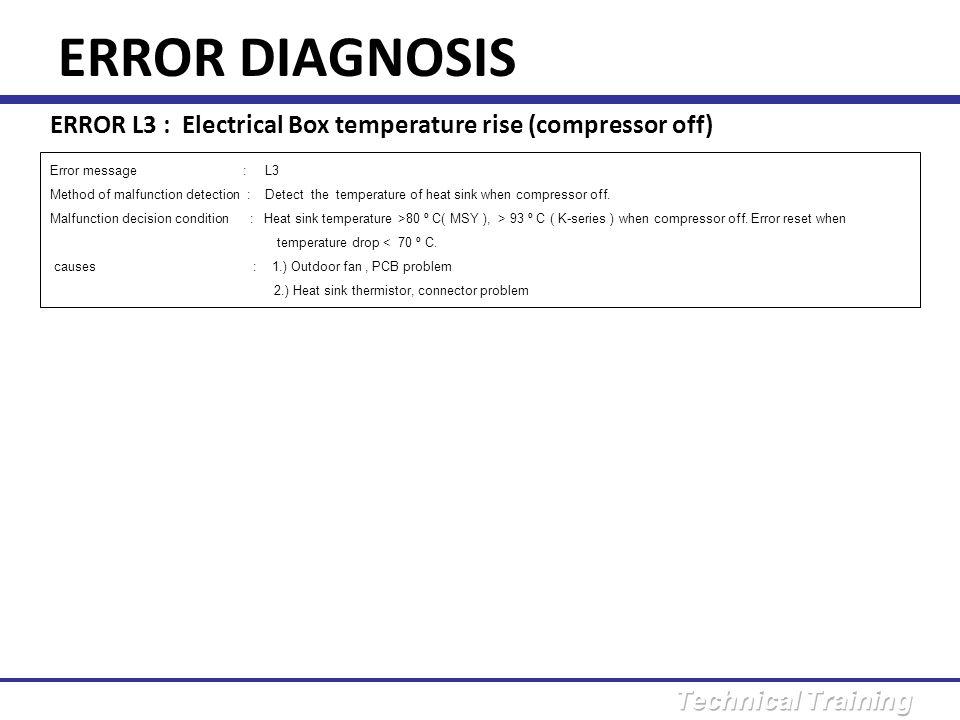 ERROR DIAGNOSIS ERROR L3 : Electrical Box temperature rise (compressor off) Error message : L3.