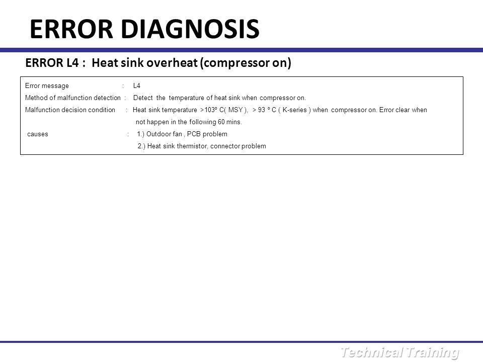 ERROR DIAGNOSIS ERROR L4 : Heat sink overheat (compressor on)