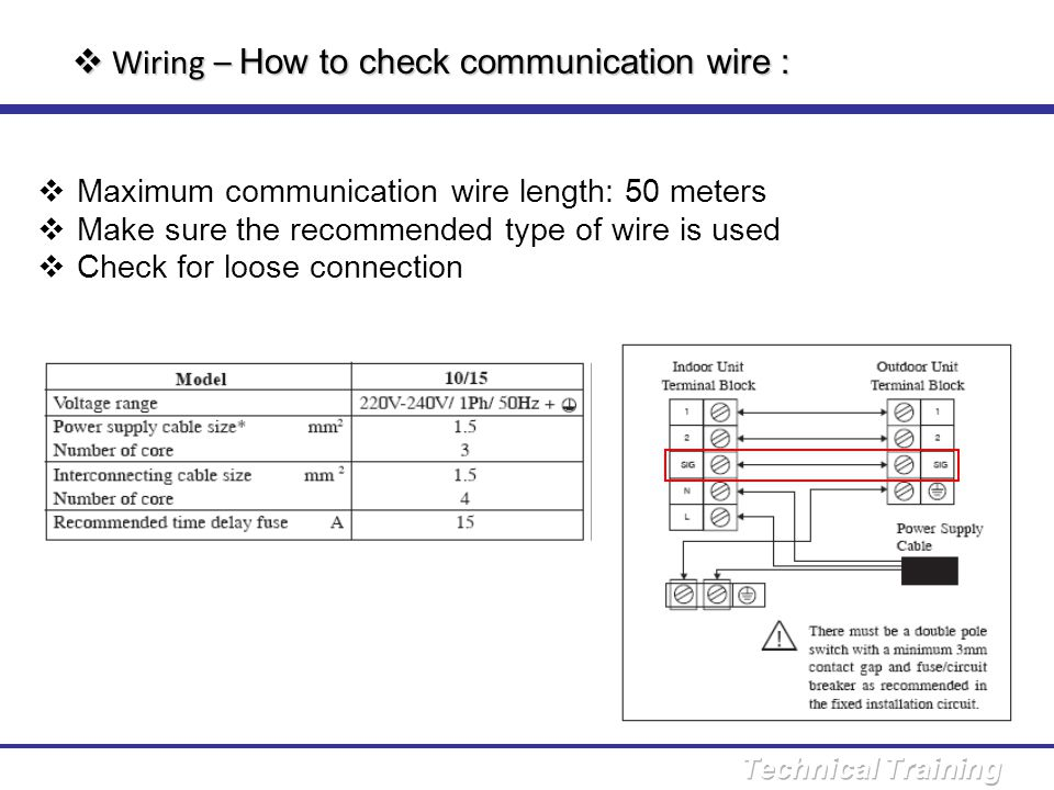 Wiring – How to check communication wire :