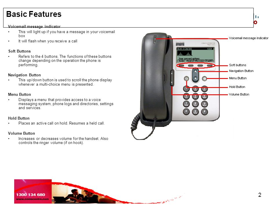 Basic Features Voicemail message indicator
