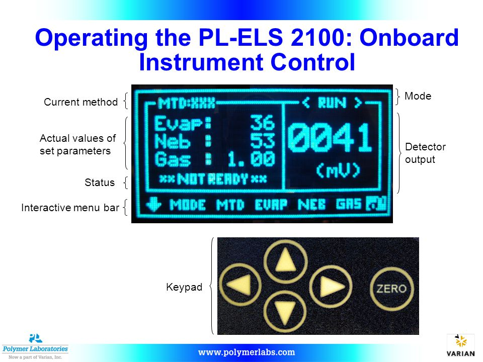 Operating the PL-ELS 2100: Onboard Instrument Control