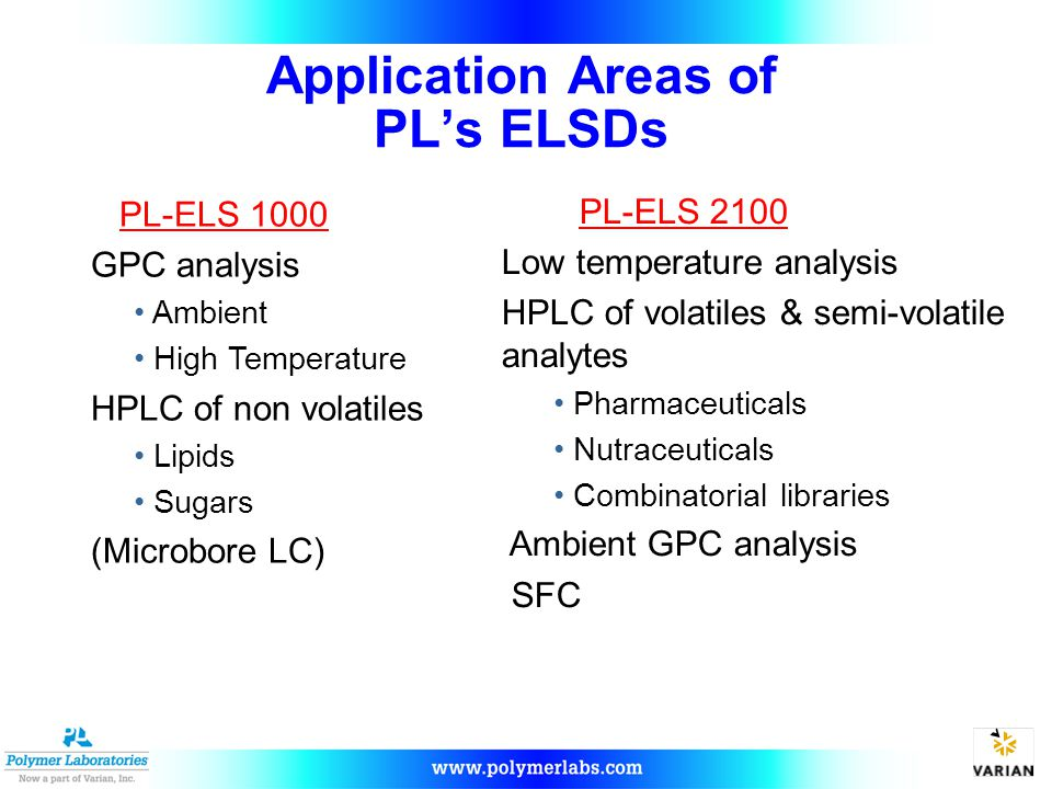 Application Areas of PL's ELSDs