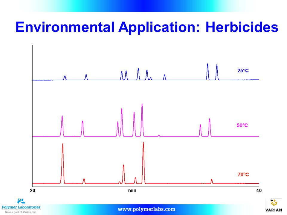 Environmental Application: Herbicides