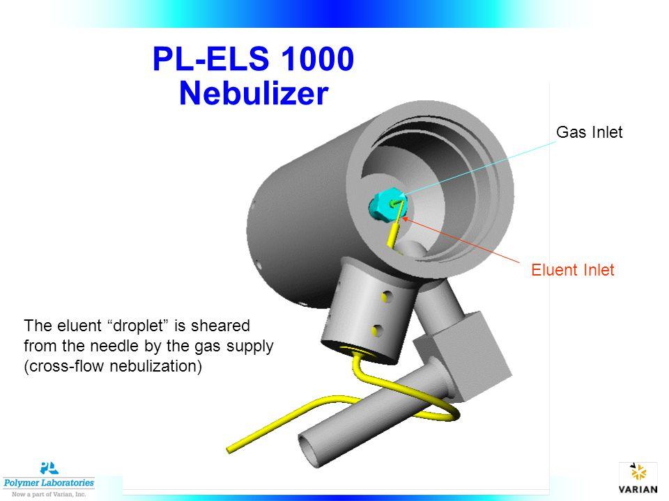 PL-ELS 1000 Nebulizer Gas Inlet Eluent Inlet