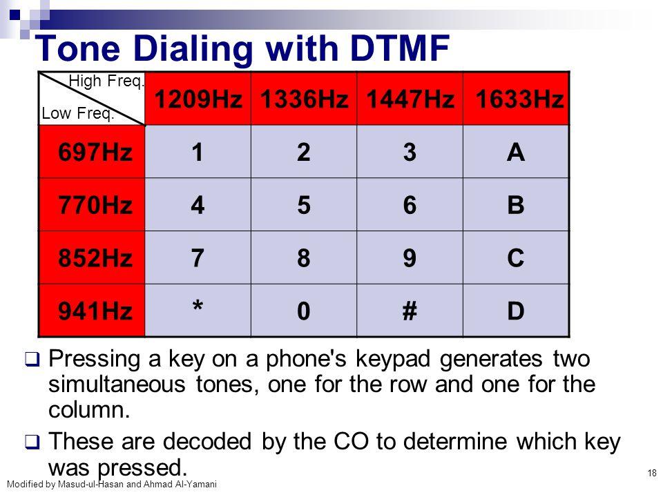 Tone Dialing with DTMF * 1209Hz 1336Hz 1447Hz 1633 Hz 697 Hz 1 2 3 A
