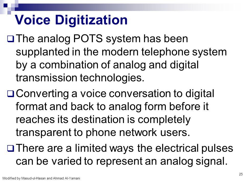 Voice Digitization