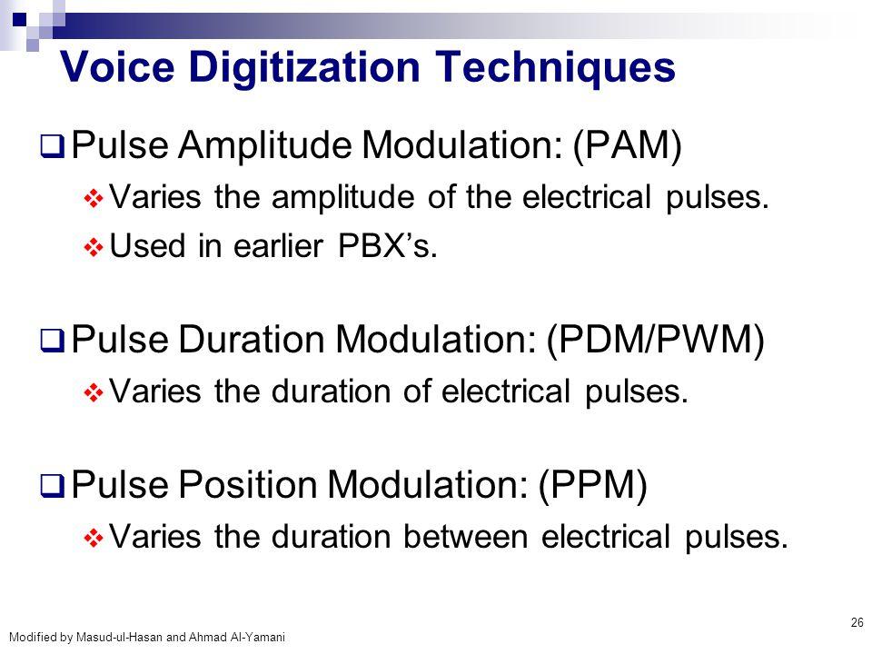 Voice Digitization Techniques