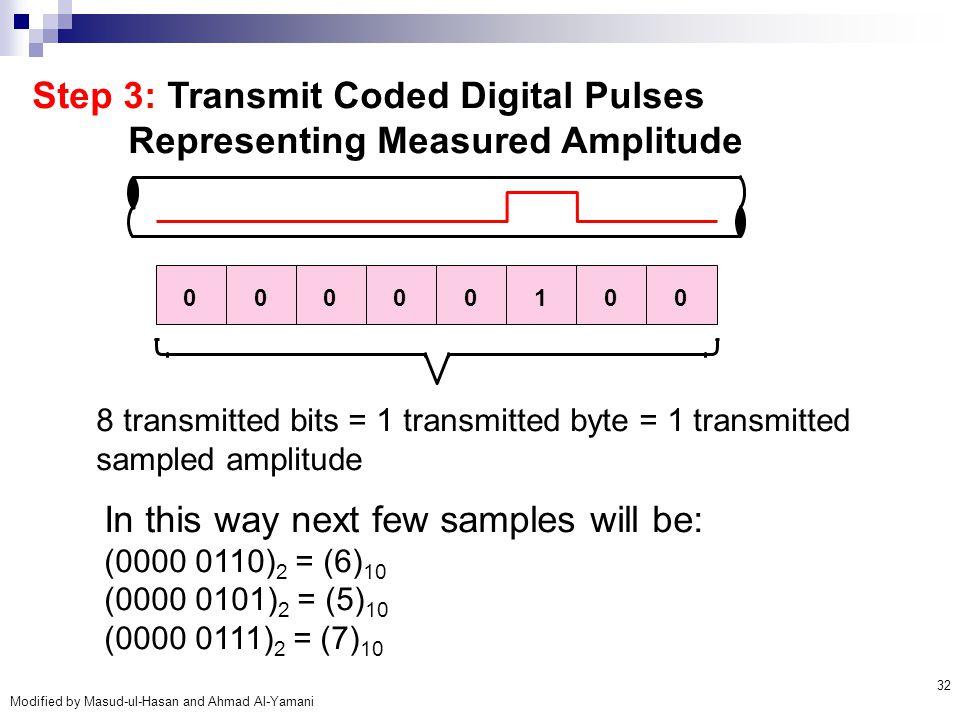 Step 3: Transmit Coded Digital Pulses Representing Measured Amplitude