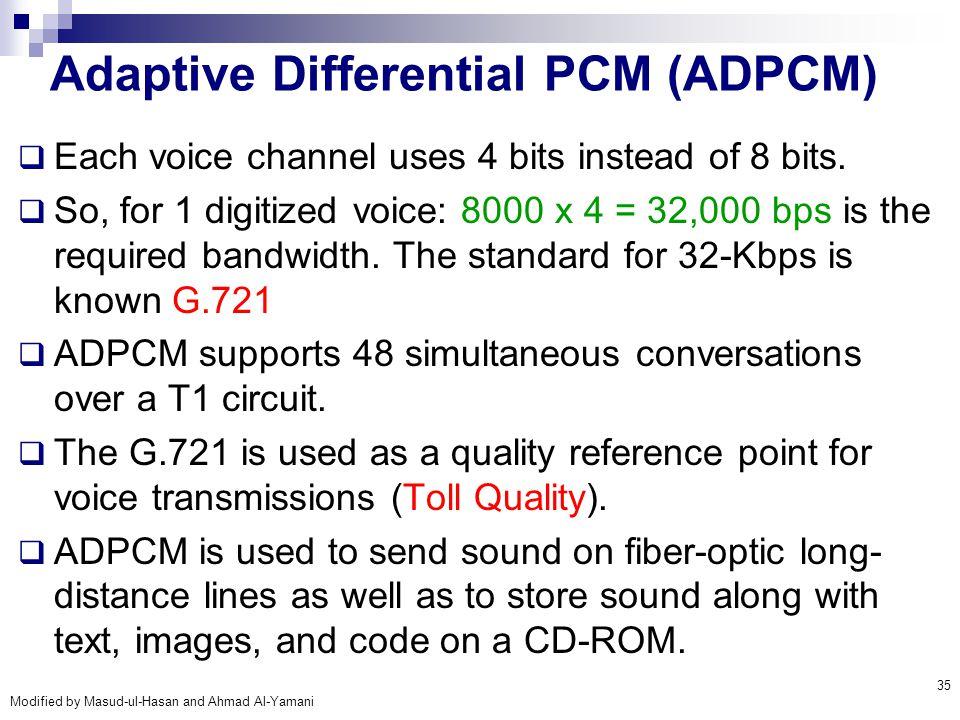 Adaptive Differential PCM (ADPCM)