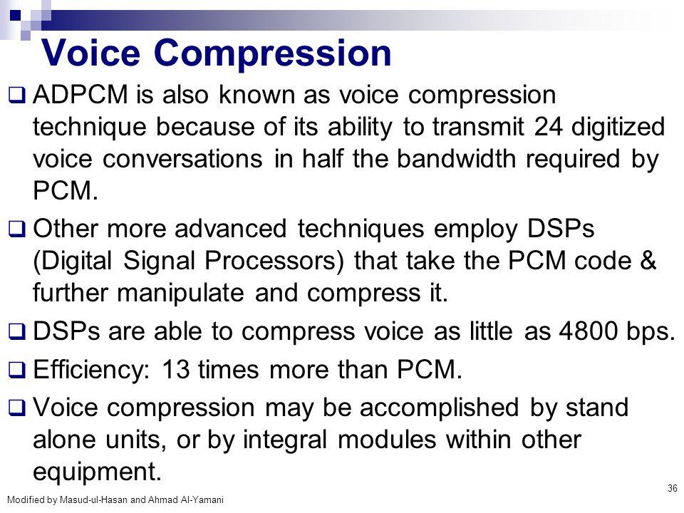 Voice Compression