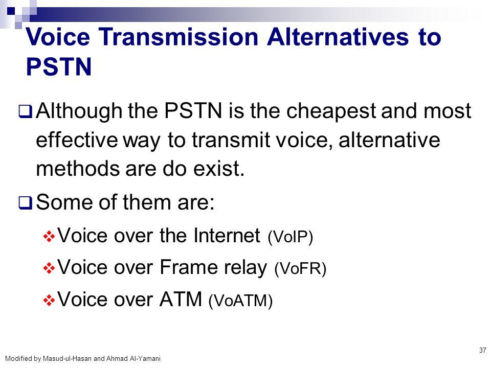 Voice Transmission Alternatives to PSTN