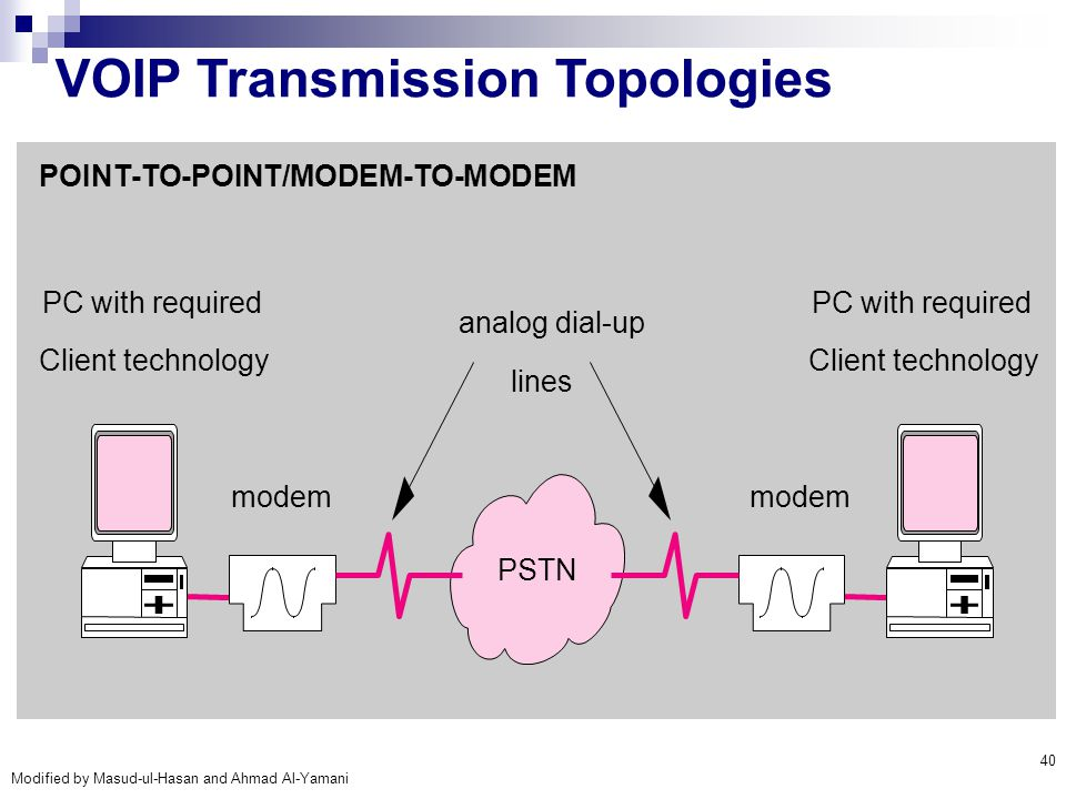 VOIP Transmission Topologies