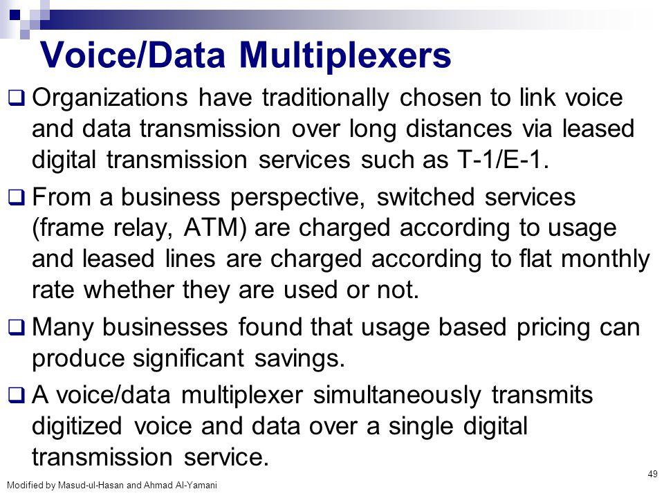 Voice/Data Multiplexers