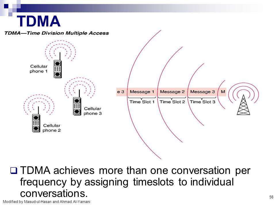 TDMA TDMA achieves more than one conversation per frequency by assigning timeslots to individual conversations.