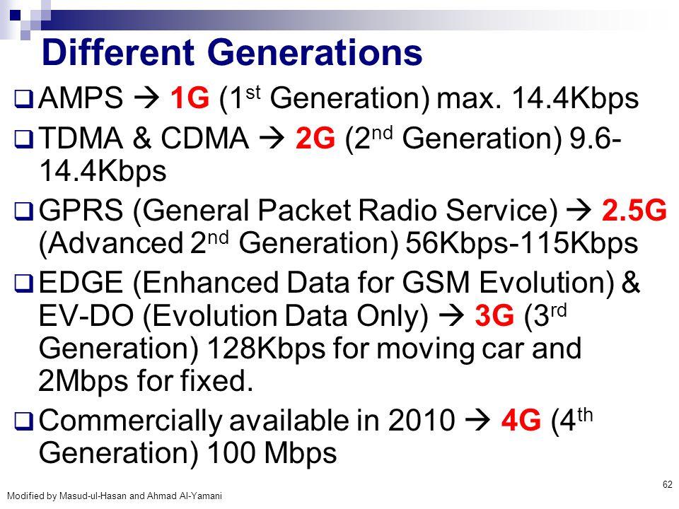 Different Generations
