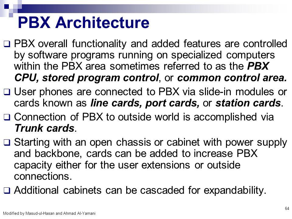 PBX Architecture