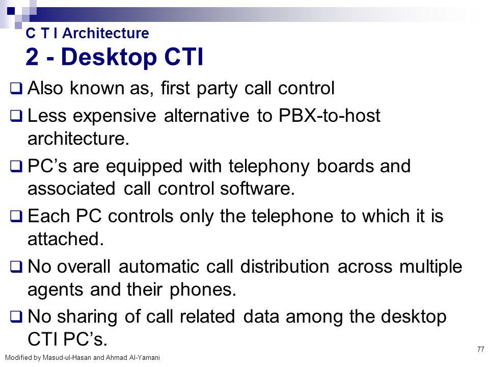 C T I Architecture 2 - Desktop CTI