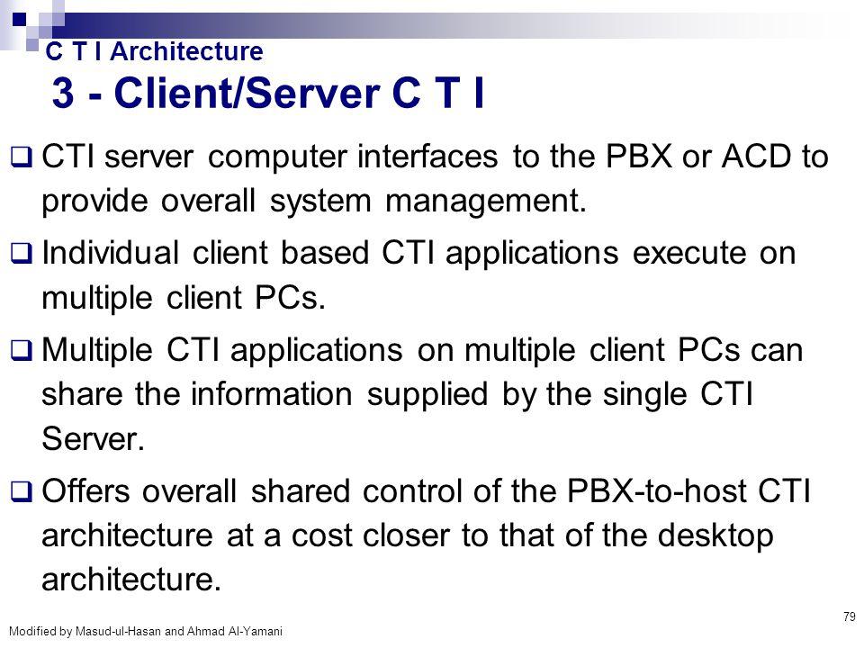 C T I Architecture 3 - Client/Server C T I