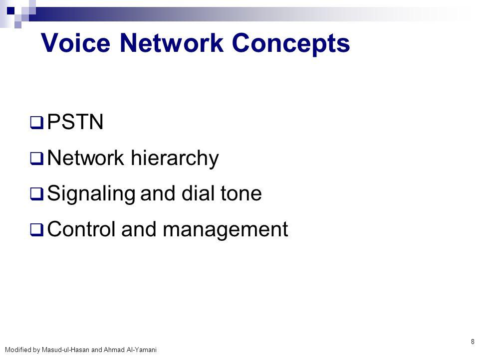 Voice Network Concepts