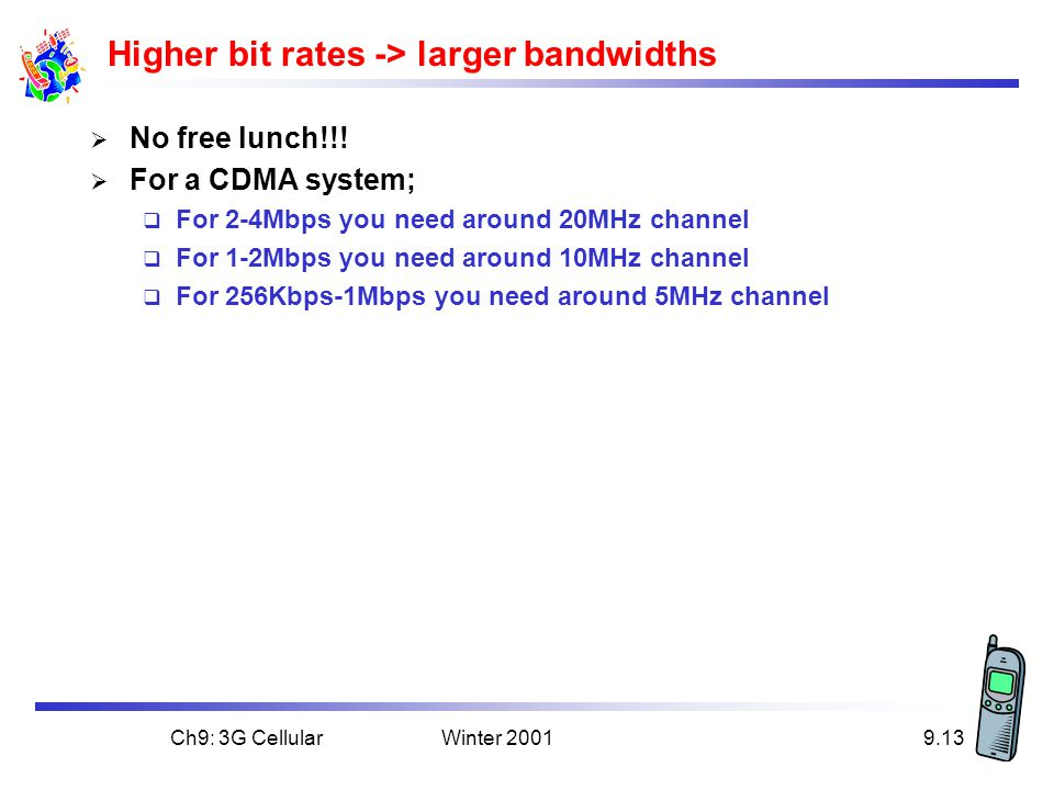 Higher bit rates -> larger bandwidths
