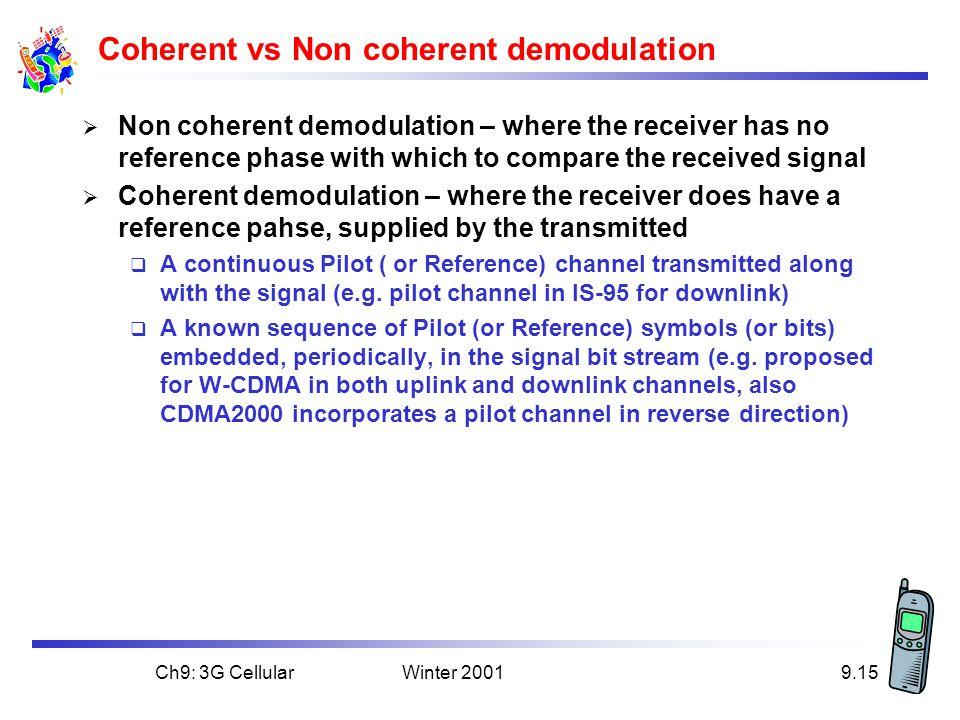 Coherent vs Non coherent demodulation