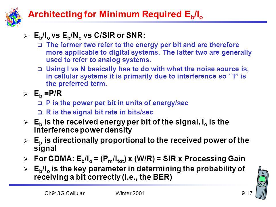 Architecting for Minimum Required Eb/Io