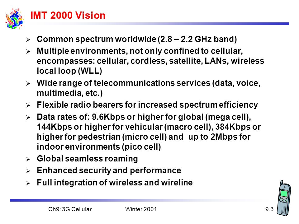 IMT 2000 Vision Common spectrum worldwide (2.8 – 2.2 GHz band)