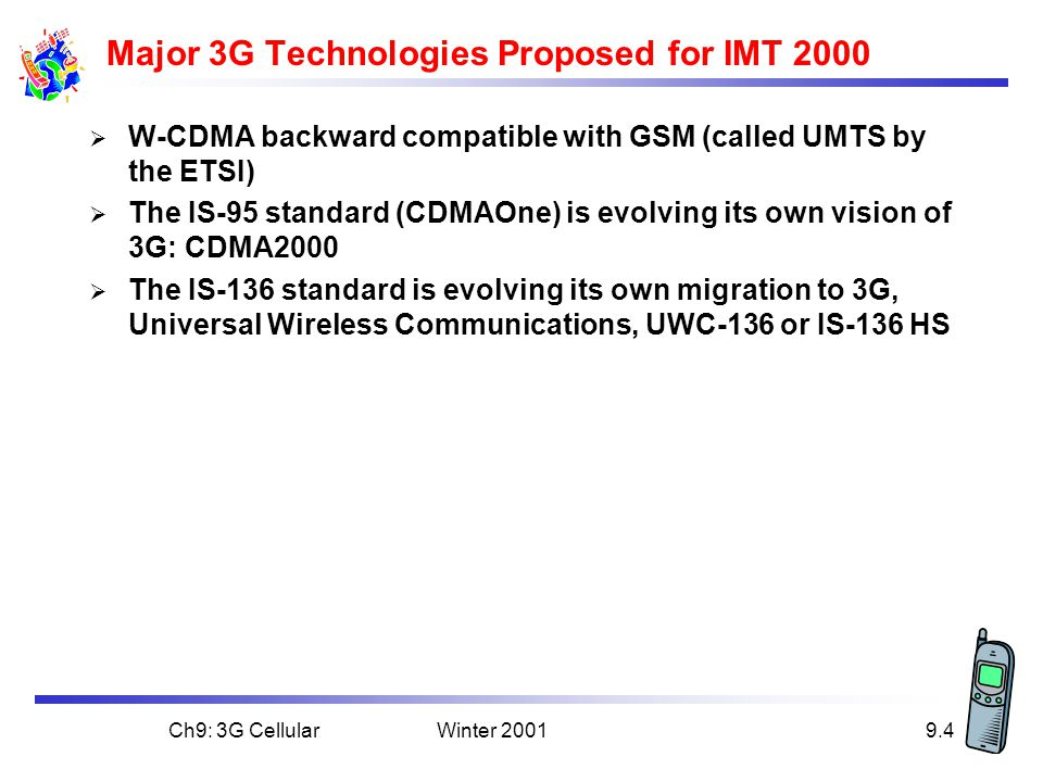 Major 3G Technologies Proposed for IMT 2000
