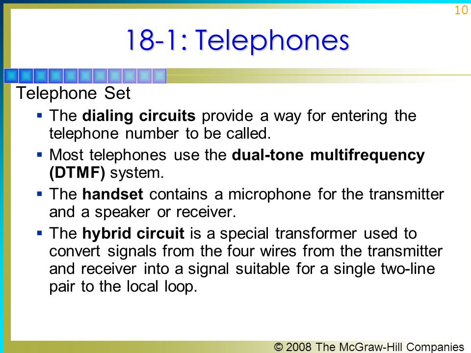 18-1: Telephones Telephone Set